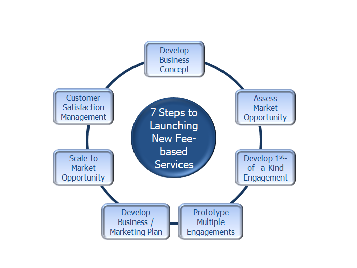 Launch_Services